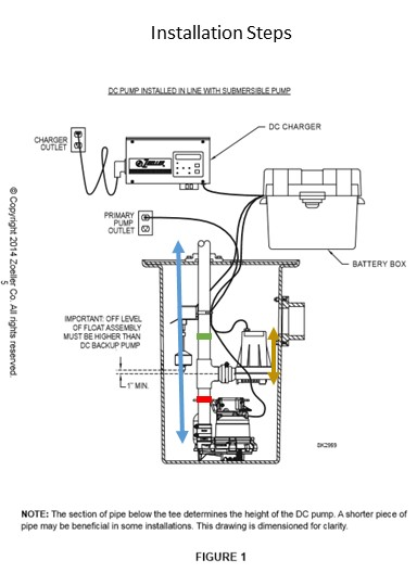 [SCHEMATICS_4US]  Zoeller 507 vs 508 Battery Backup Sump Pump | Zoeller Pump Wiring Diagram |  | Pump Reviews by Comparison for Best Sump Pumps Selection