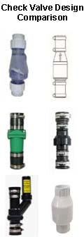 Sump pump check valve design comparison